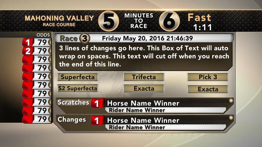 Mahoning Race Track Main Chainges Graphic