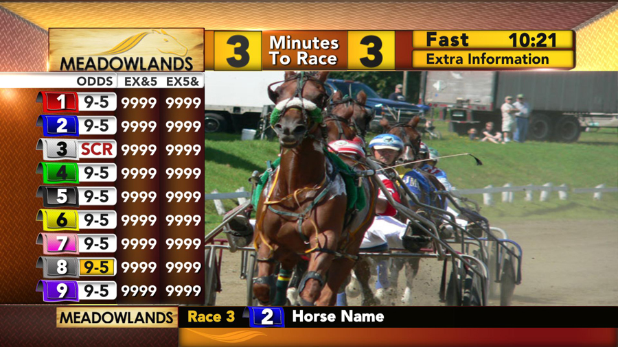 Meadowlands Race Track Main Tickers
