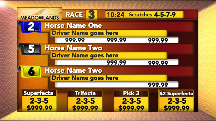 Meadowlands Race Track Prices
