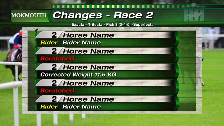 Monmouth Race Track Changes