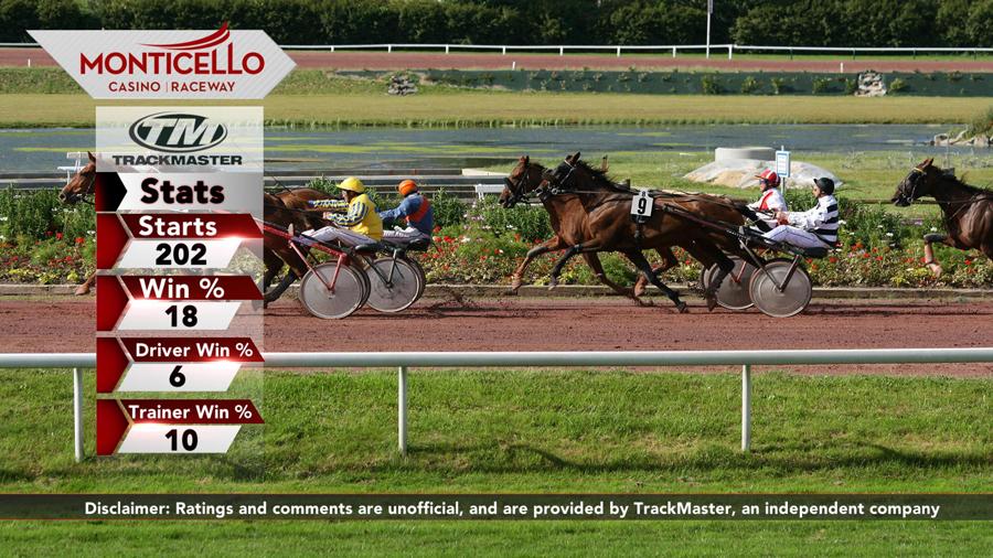 sports graphic design Monticello Race Track