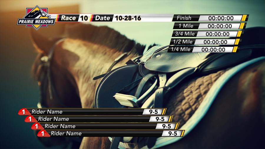 horse race broadcast design